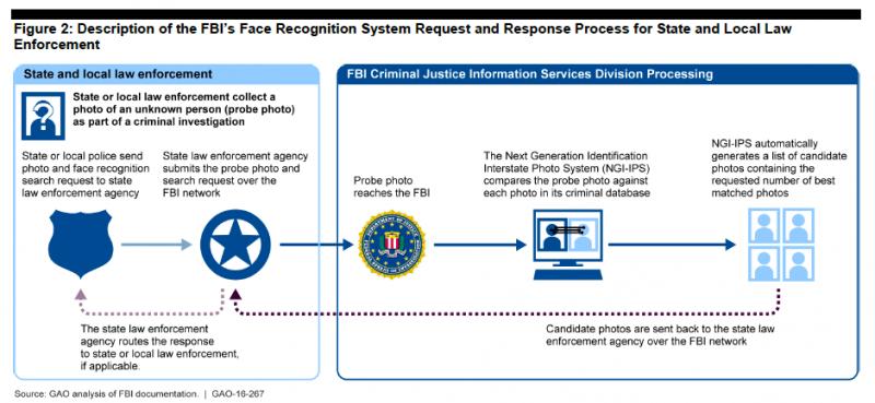 fbi_fr_system_state_access
